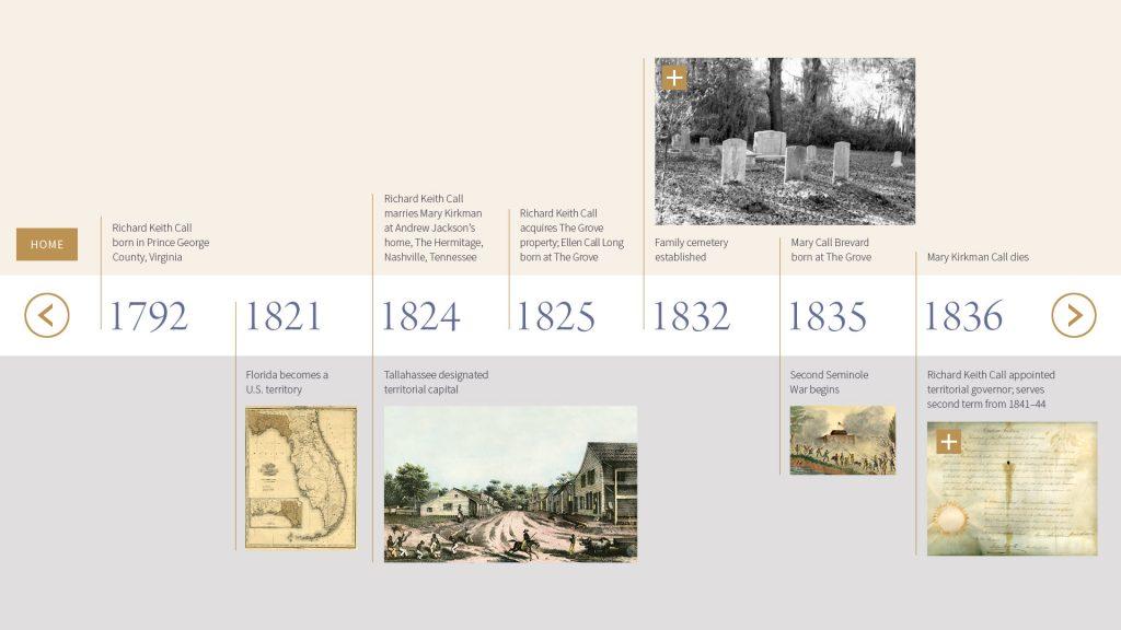 Interactive timeline museum kiosk