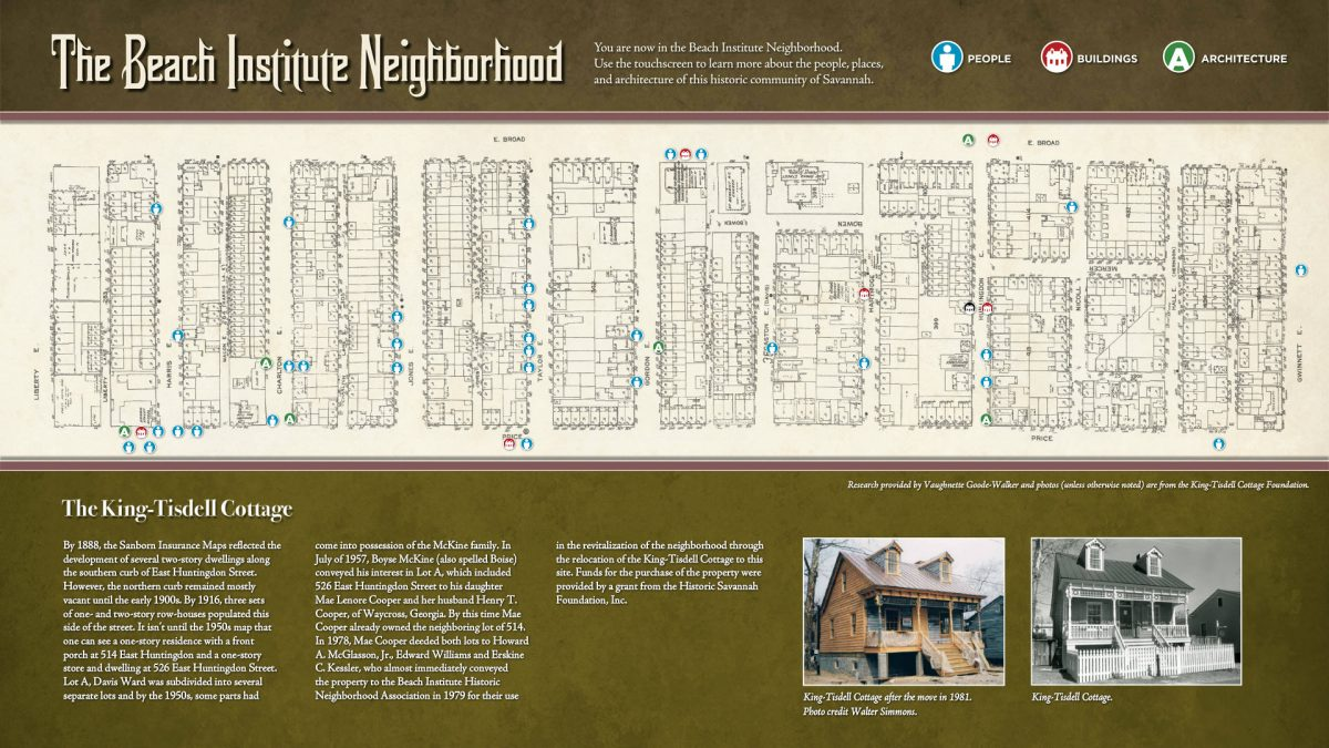 Museum Interactive Map of Neighborhood